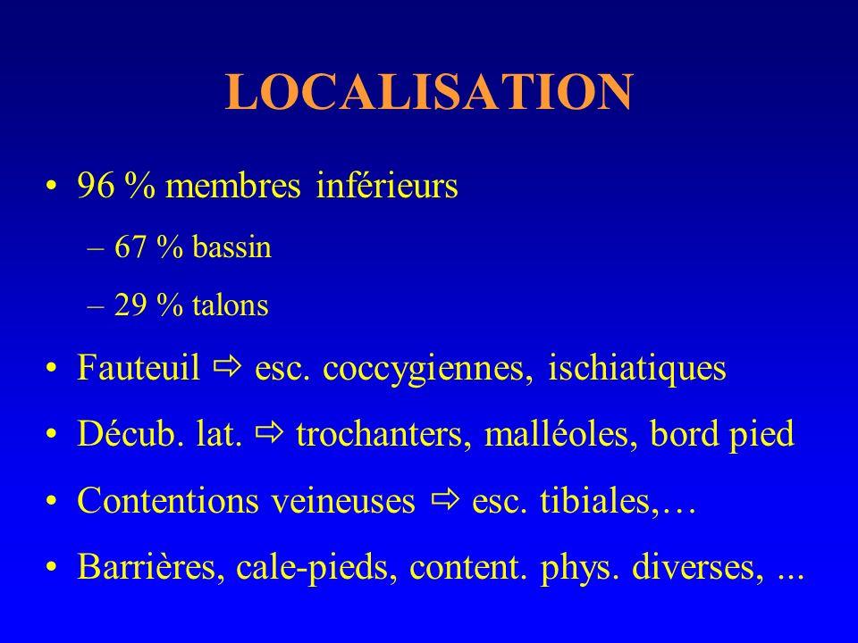 LOCALISATION 96 % membres inférieurs