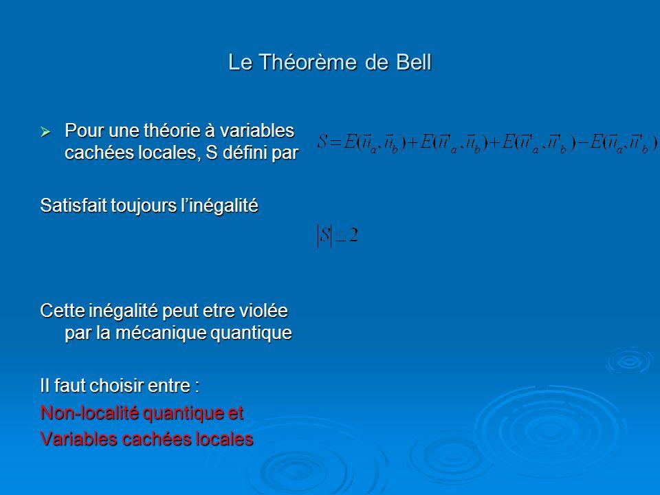 Le Théorème de Bell Pour une théorie à variables cachées locales, S défini par. Satisfait toujours l'inégalité.