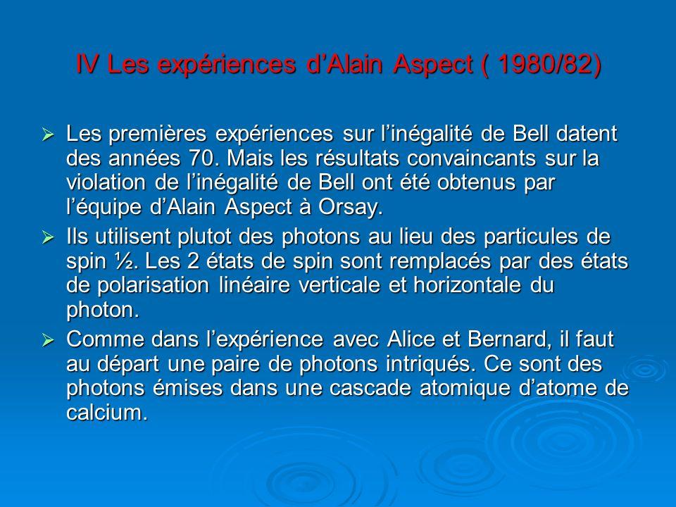 IV Les expériences d'Alain Aspect ( 1980/82)
