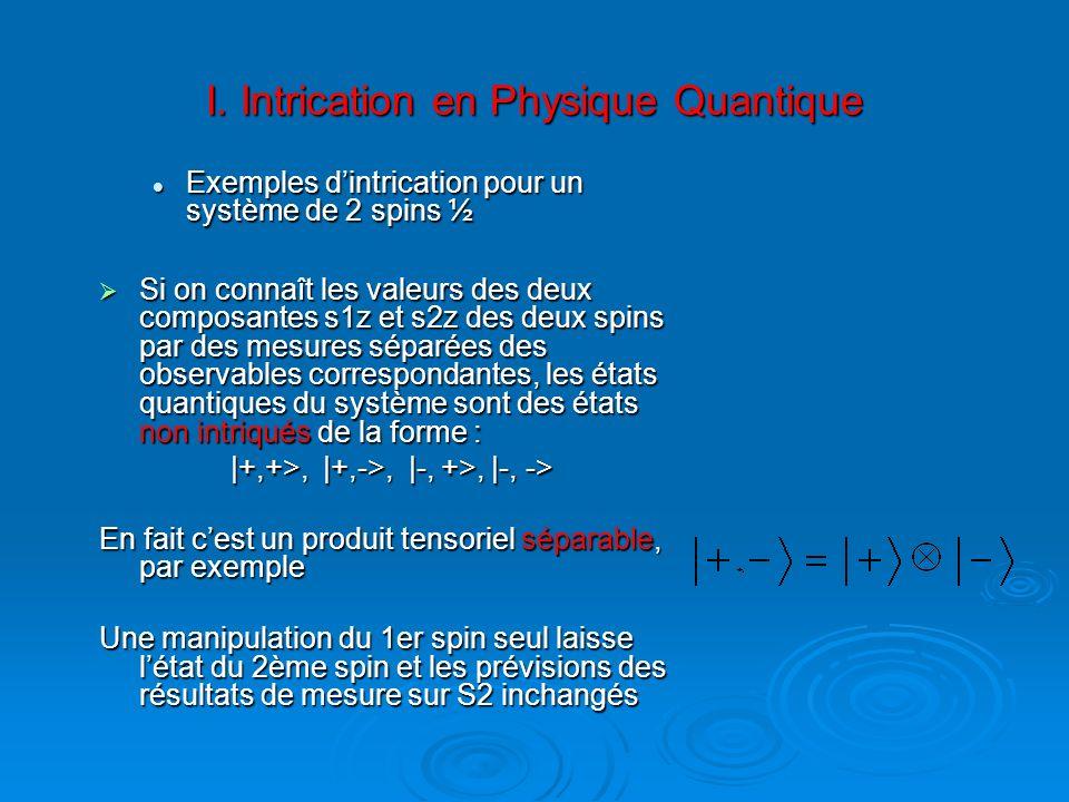 I. Intrication en Physique Quantique