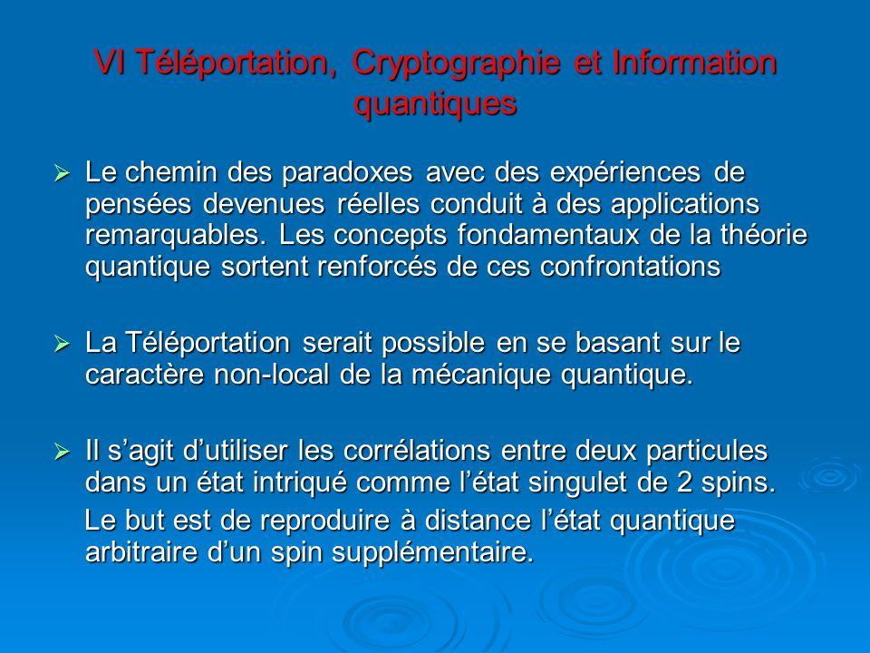VI Téléportation, Cryptographie et Information quantiques