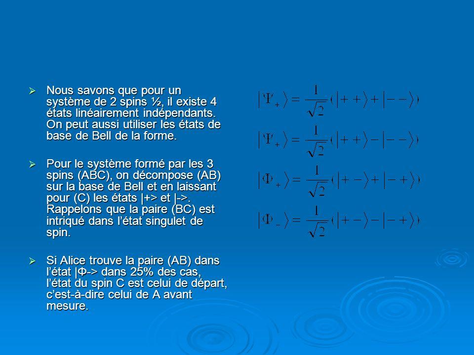 Nous savons que pour un système de 2 spins ½, il existe 4 états linéairement indépendants. On peut aussi utiliser les états de base de Bell de la forme.