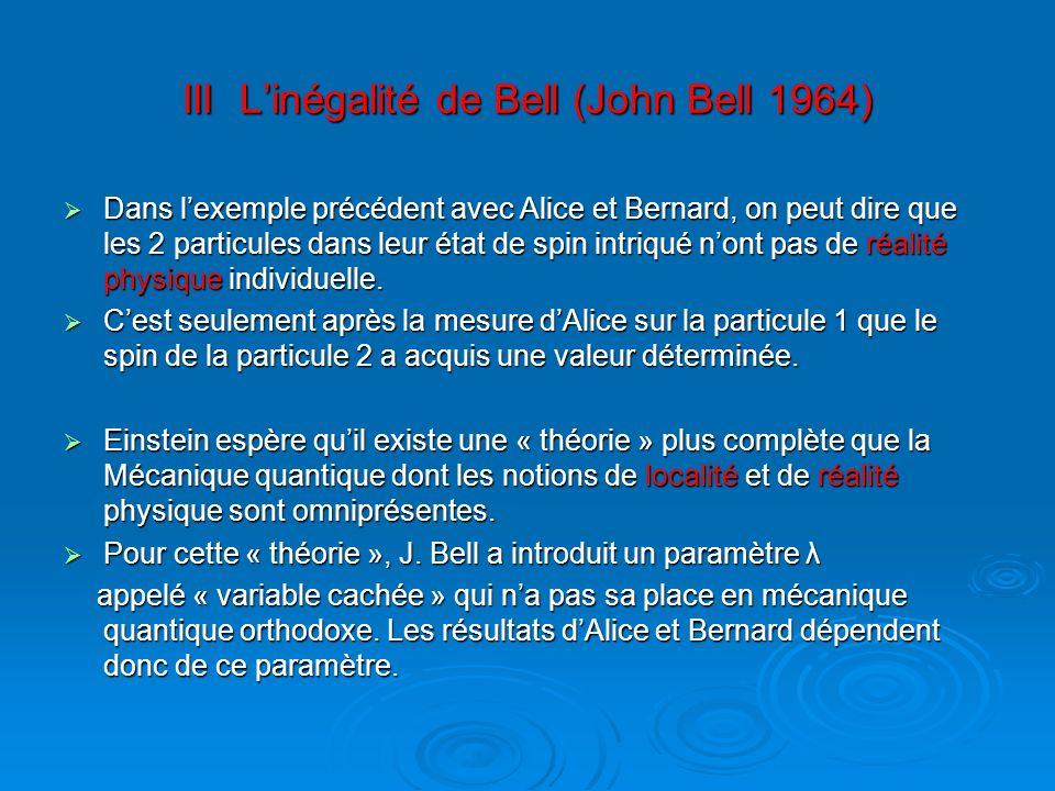III L'inégalité de Bell (John Bell 1964)