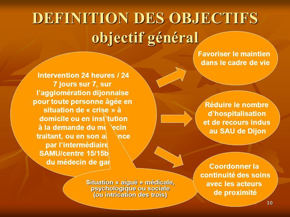 DEFINITION DES OBJECTIFS objectif général