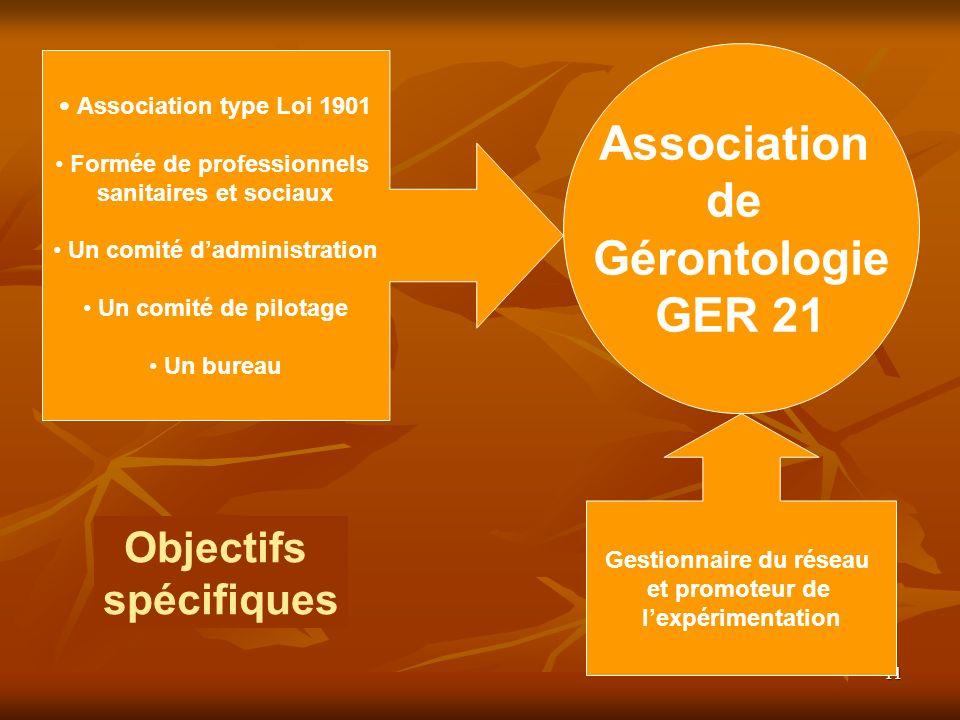 Association de Gérontologie GER 21