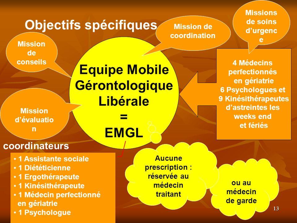 Equipe Mobile Gérontologique Libérale = EMGL