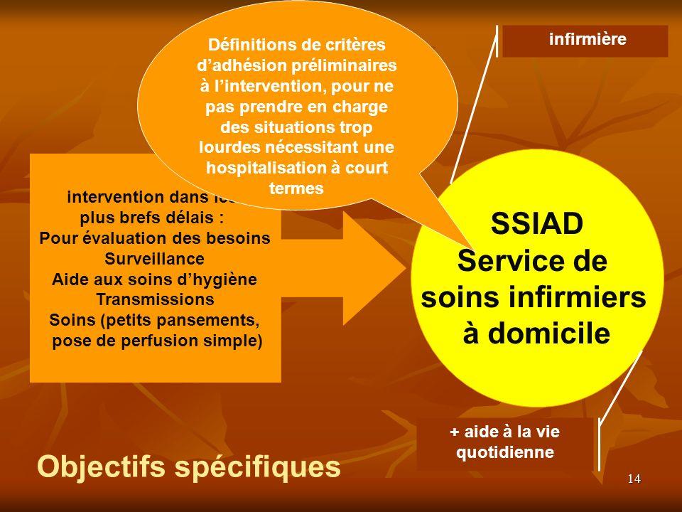 SSIAD Service de soins infirmiers à domicile