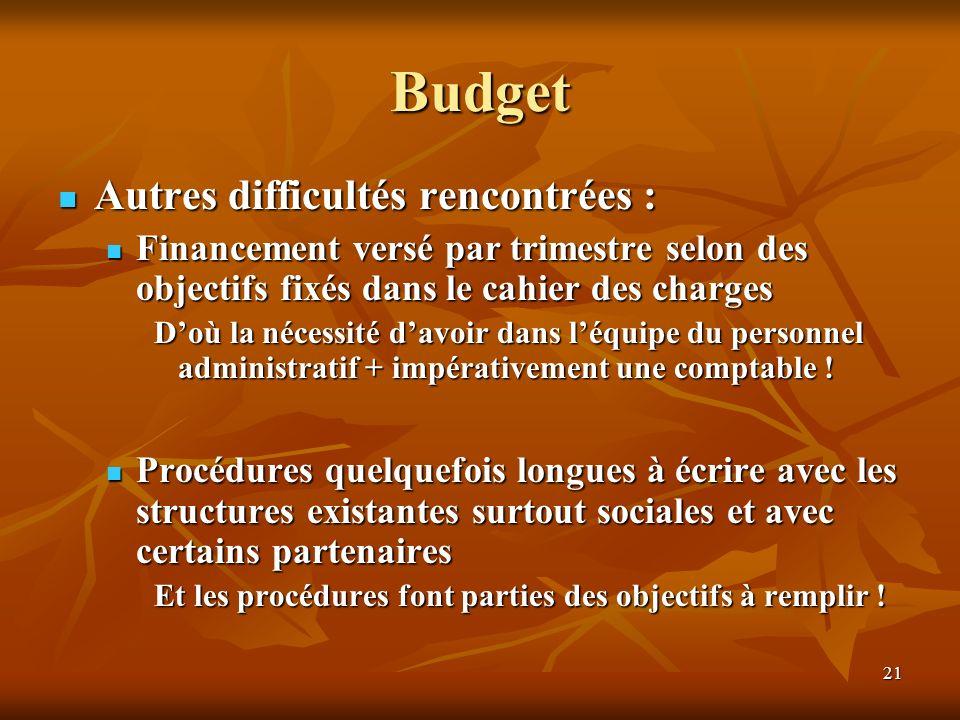 Budget Autres difficultés rencontrées :