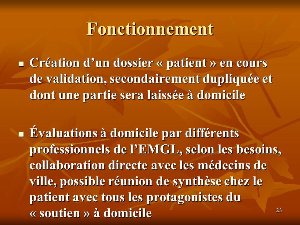Fonctionnement Création d'un dossier « patient » en cours de validation, secondairement dupliquée et dont une partie sera laissée à domicile.