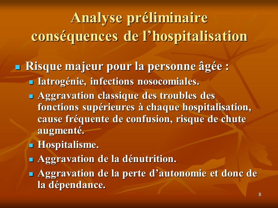 Analyse préliminaire conséquences de l'hospitalisation