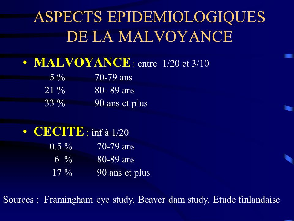 ASPECTS EPIDEMIOLOGIQUES DE LA MALVOYANCE