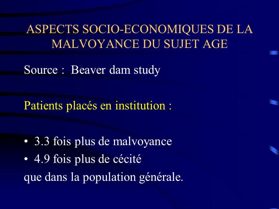 ASPECTS SOCIO-ECONOMIQUES DE LA MALVOYANCE DU SUJET AGE