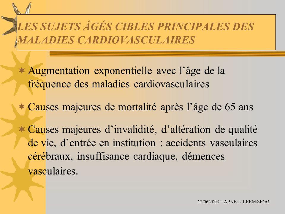 LES SUJETS ÂGÉS CIBLES PRINCIPALES DES MALADIES CARDIOVASCULAIRES