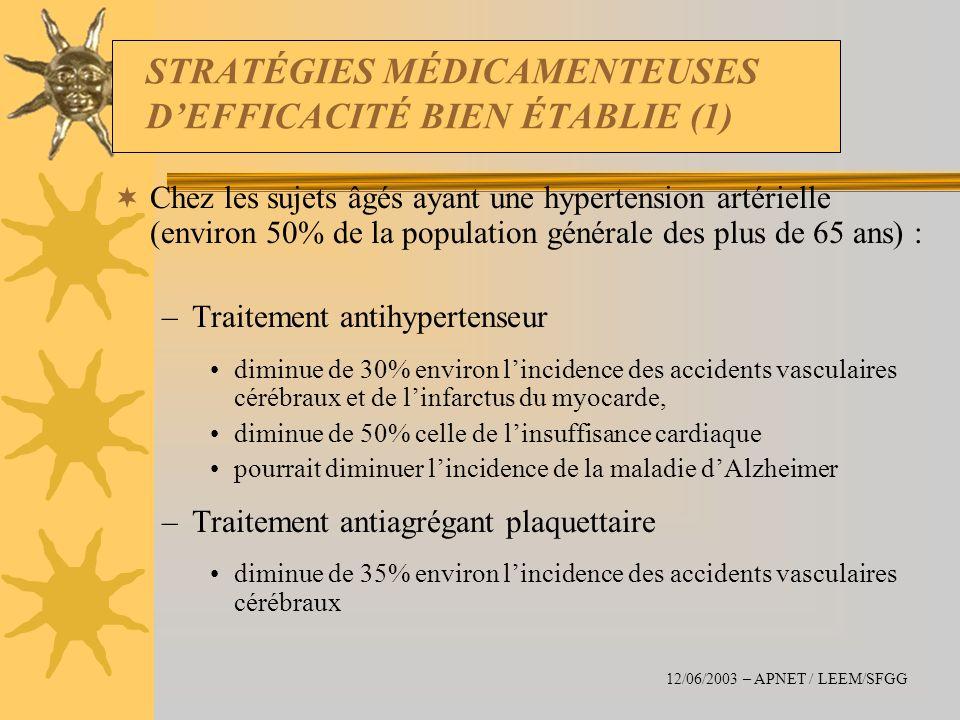 STRATÉGIES MÉDICAMENTEUSES D'EFFICACITÉ BIEN ÉTABLIE (1)