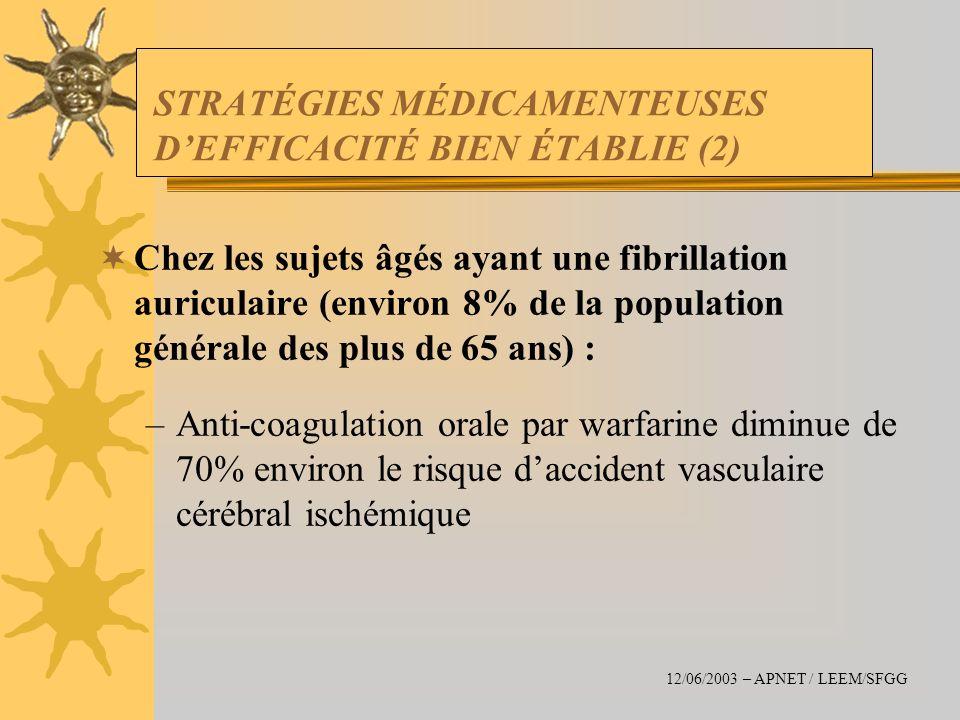 STRATÉGIES MÉDICAMENTEUSES D'EFFICACITÉ BIEN ÉTABLIE (2)
