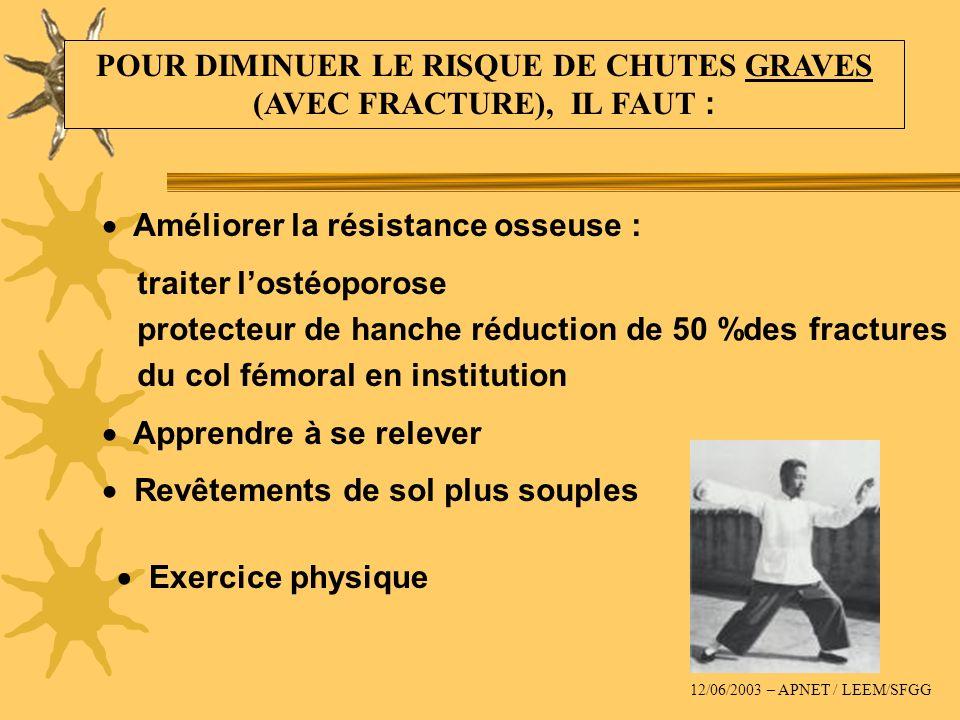 POUR DIMINUER LE RISQUE DE CHUTES GRAVES (AVEC FRACTURE), IL FAUT :