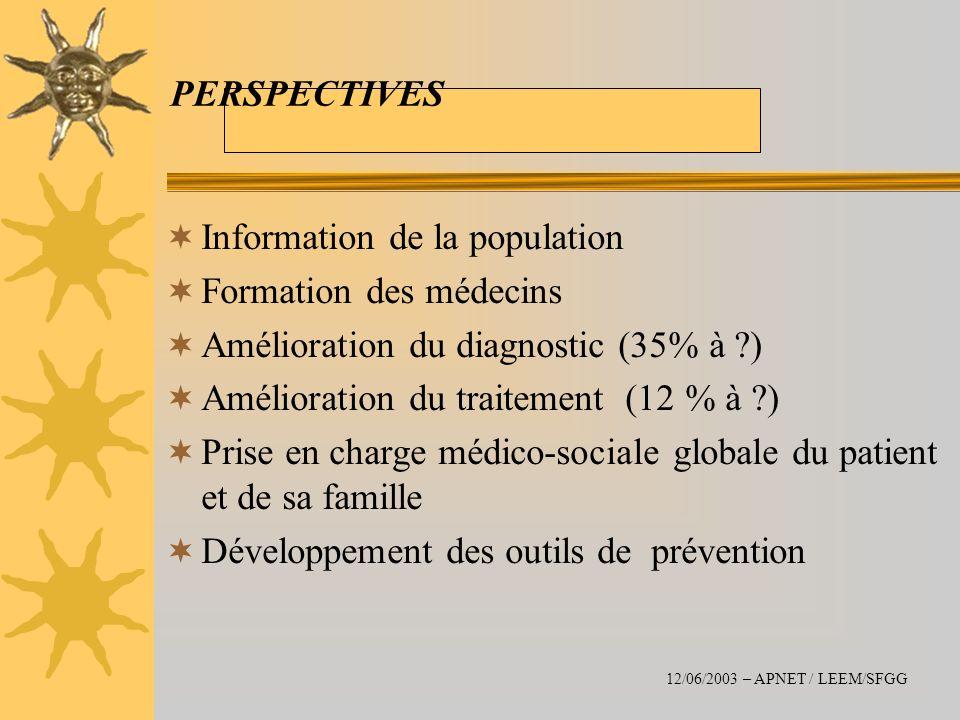 Information de la population Formation des médecins