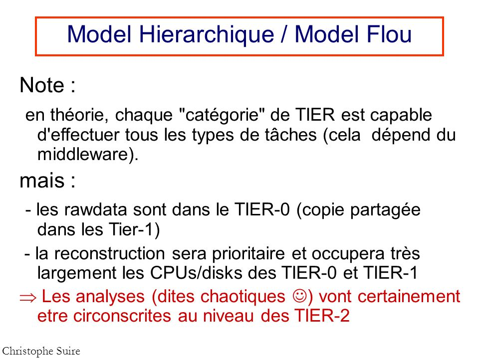 Model Hierarchique / Model Flou