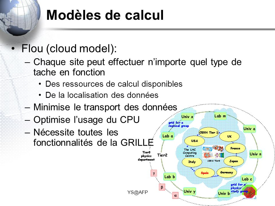 Modèles de calcul Flou (cloud model):