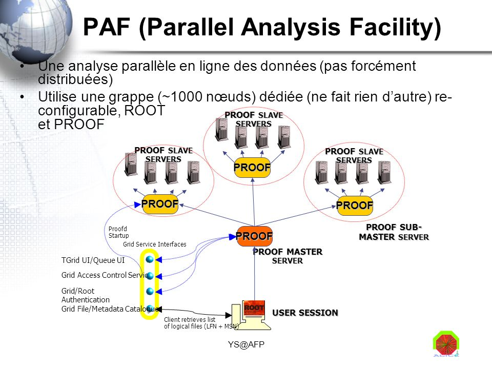 PAF (Parallel Analysis Facility)