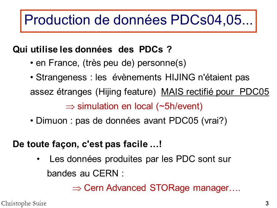 Production de données PDCs04,05...