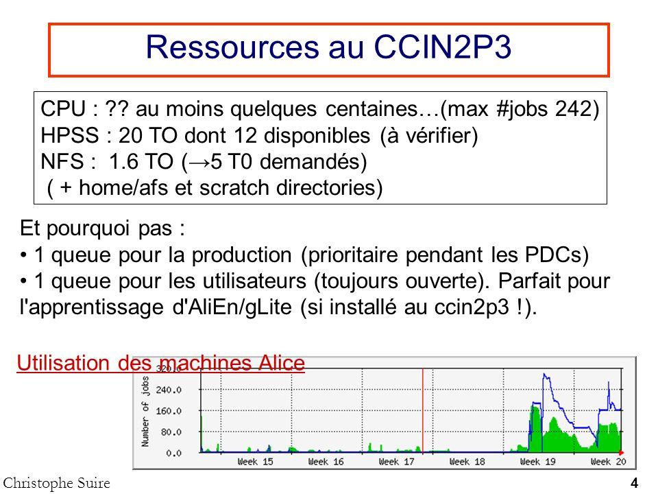 Ressources au CCIN2P3 CPU : au moins quelques centaines…(max #jobs 242) HPSS : 20 TO dont 12 disponibles (à vérifier)