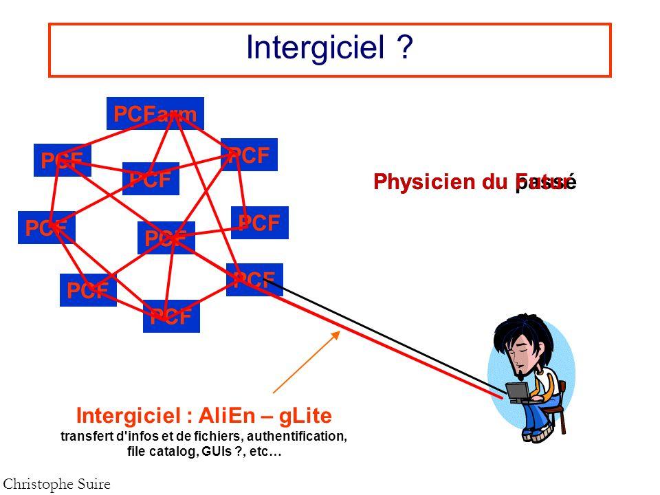 Intergiciel PCFarm Physicien du Futur PCF PCF PCF Physicien du passé