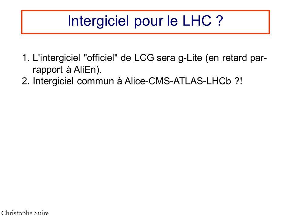 Intergiciel pour le LHC
