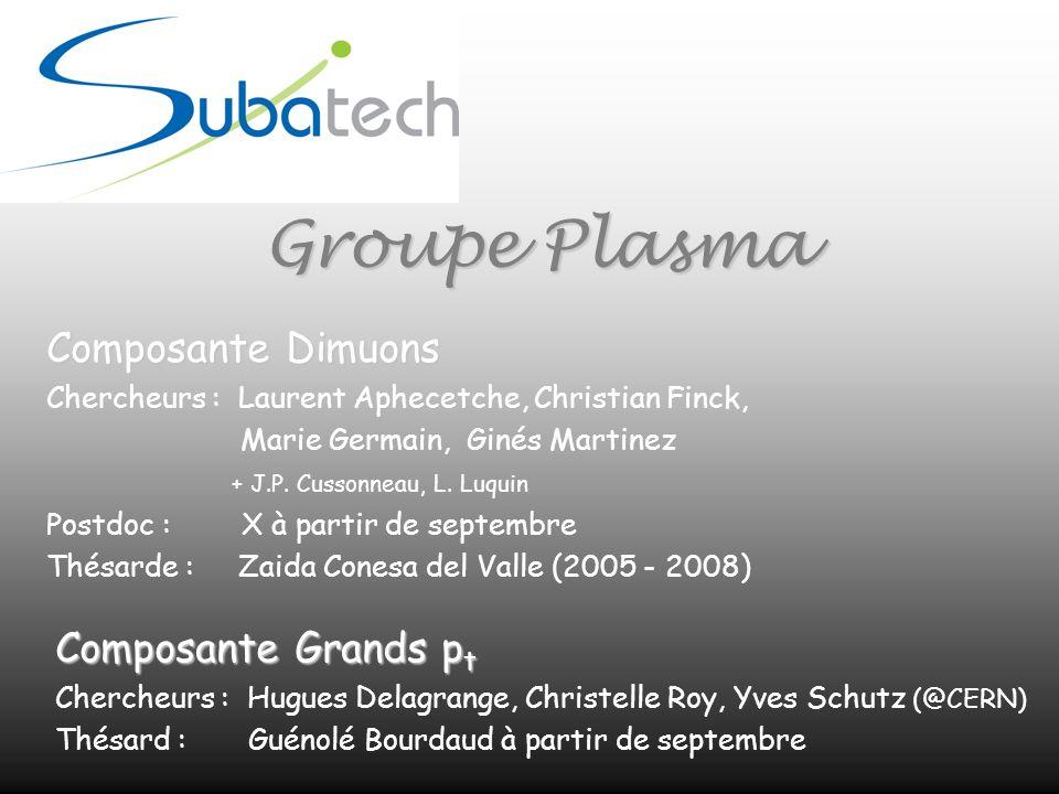 Groupe Plasma Composante Dimuons Composante Grands pt