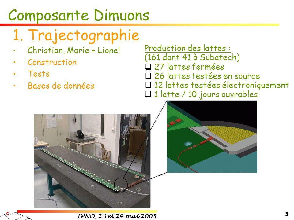 Composante Dimuons Trajectographie Christian, Marie + Lionel