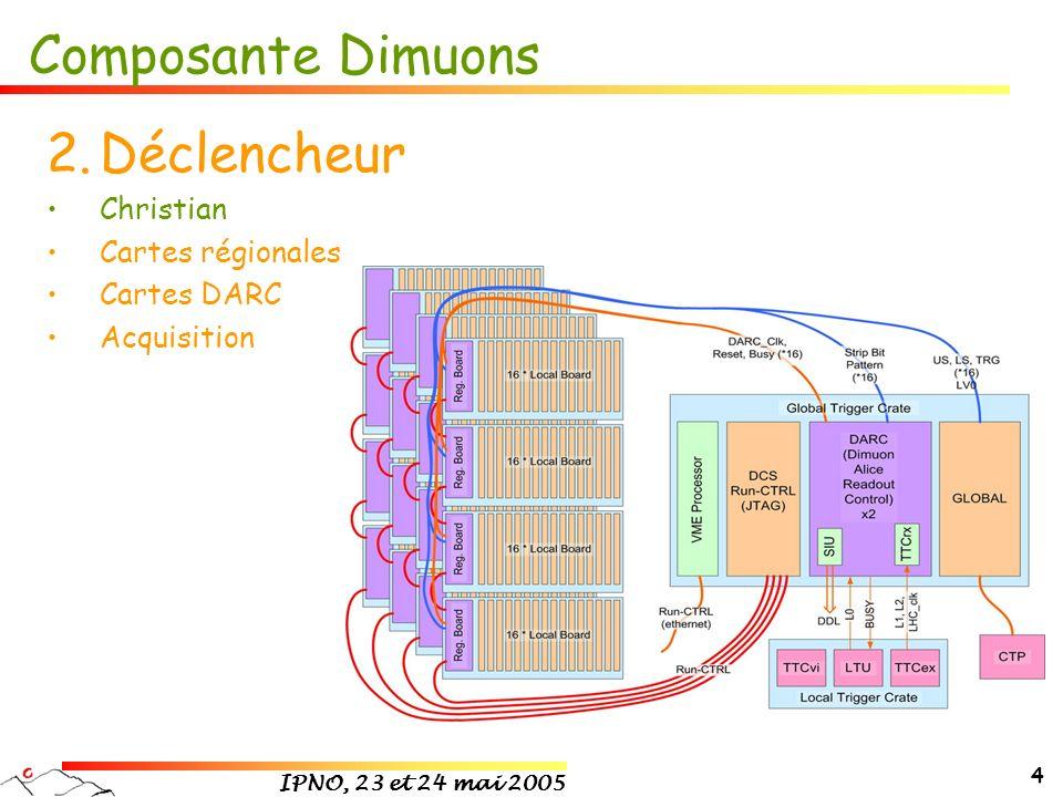 Composante Dimuons Déclencheur Christian Cartes régionales Cartes DARC