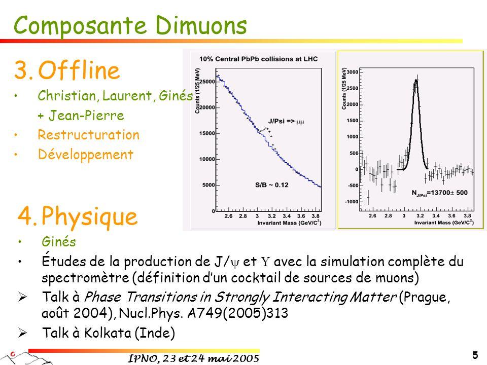 Composante Dimuons Offline Physique Christian, Laurent, Ginés
