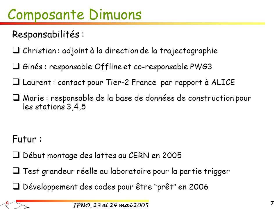 Composante Dimuons Responsabilités : Futur :