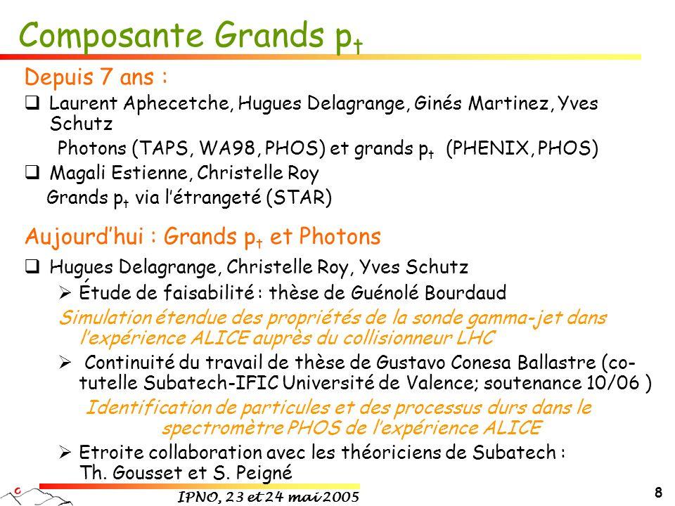 Composante Grands pt Depuis 7 ans : Aujourd'hui : Grands pt et Photons