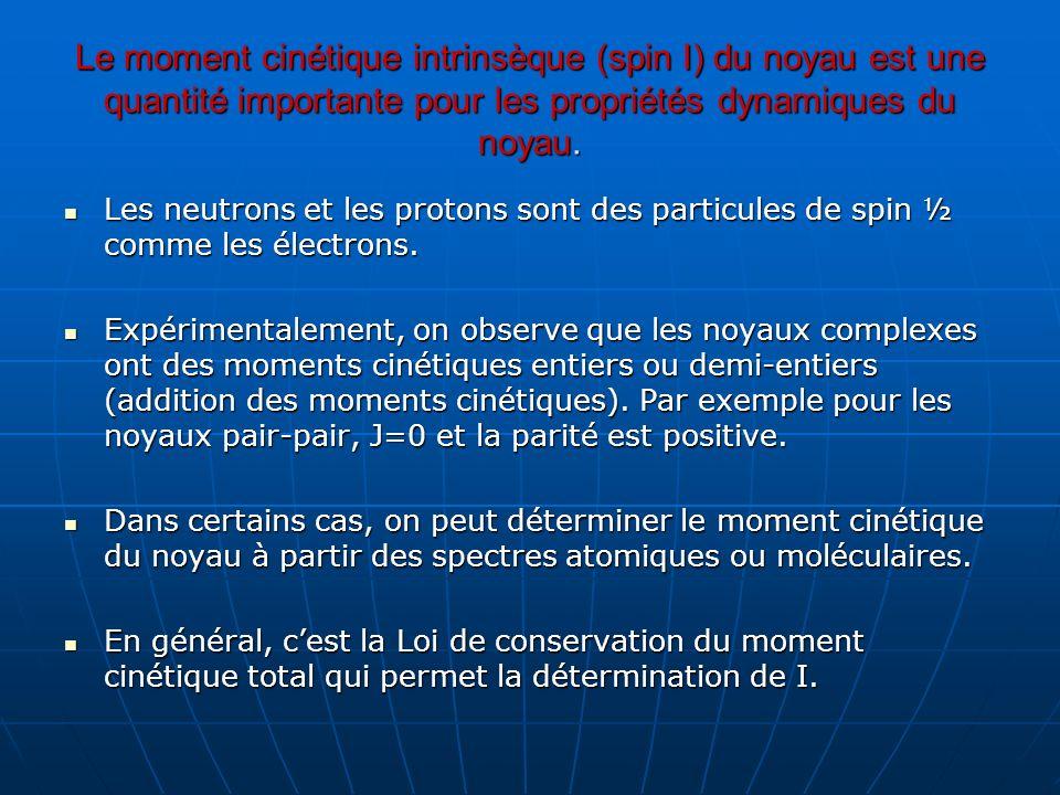 Le moment cinétique intrinsèque (spin I) du noyau est une quantité importante pour les propriétés dynamiques du noyau.