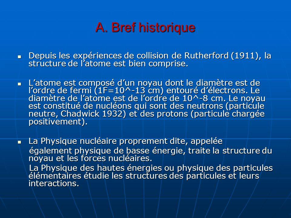 A. Bref historiqueDepuis les expériences de collision de Rutherford (1911), la structure de l'atome est bien comprise.