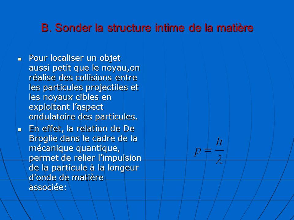 B. Sonder la structure intime de la matière