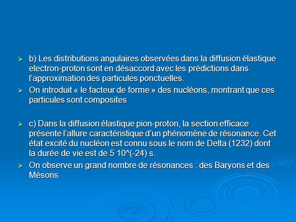 b) Les distributions angulaires observées dans la diffusion élastique electron-proton sont en désaccord avec les prédictions dans l'approximation des particules ponctuelles.