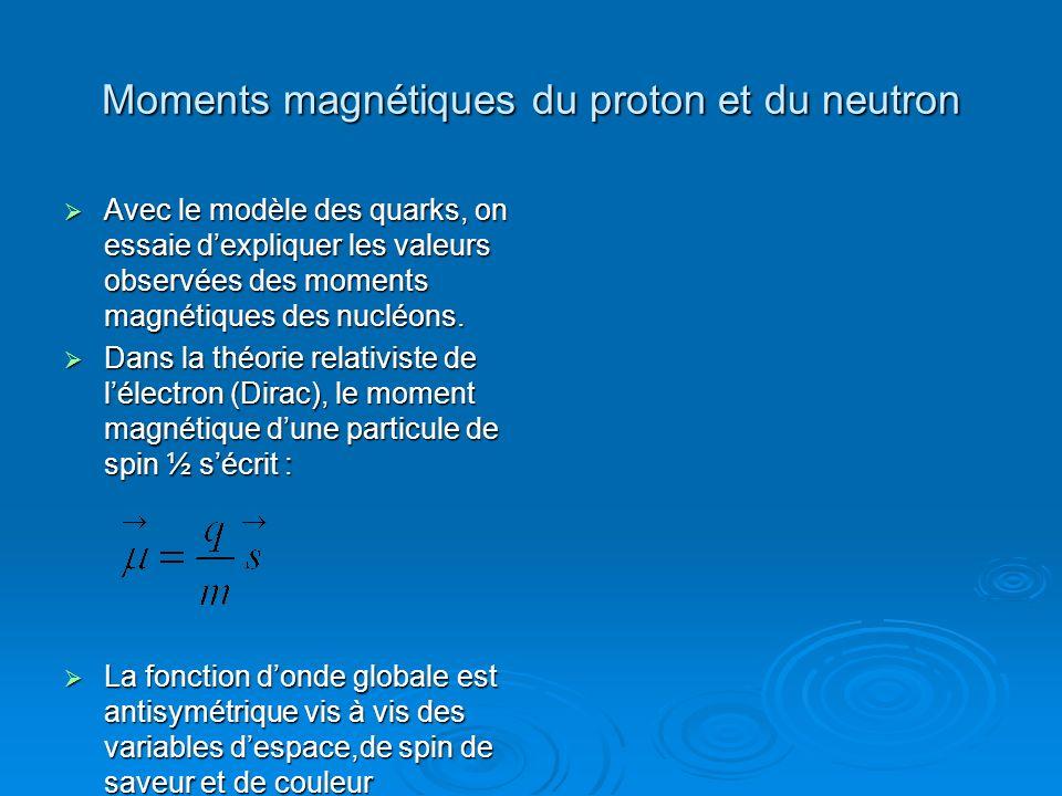 Moments magnétiques du proton et du neutron