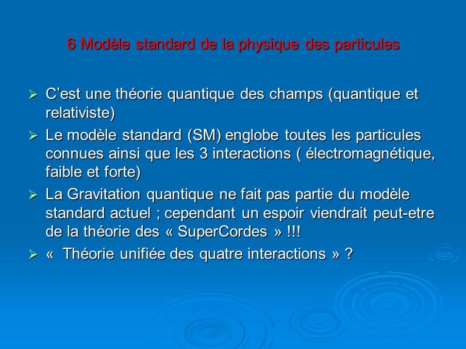6 Modèle standard de la physique des particules