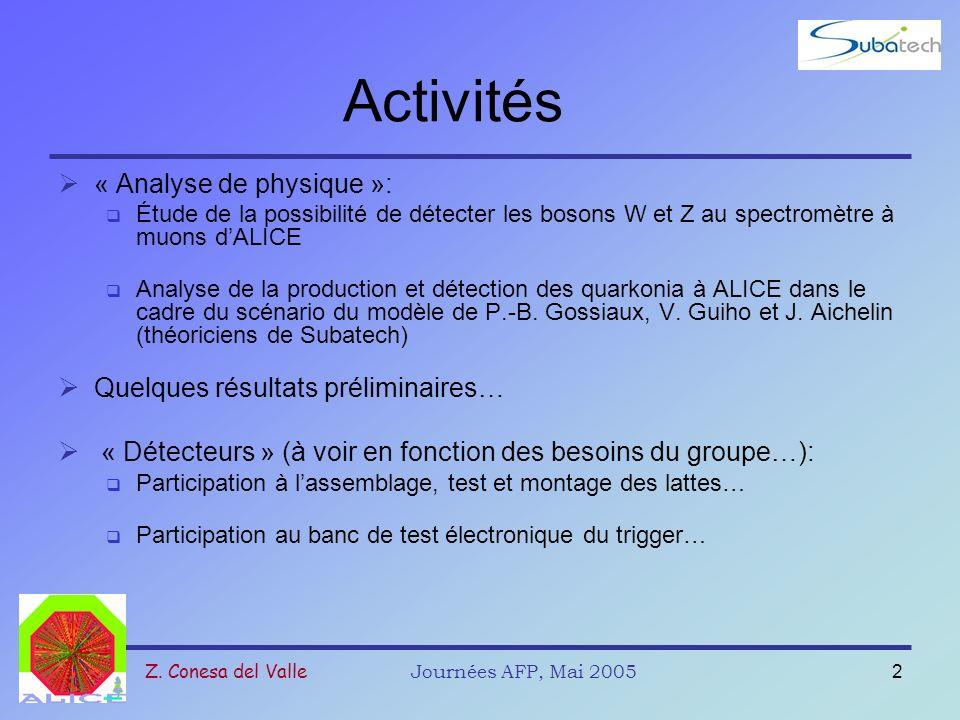 Activités « Analyse de physique »: Quelques résultats préliminaires…
