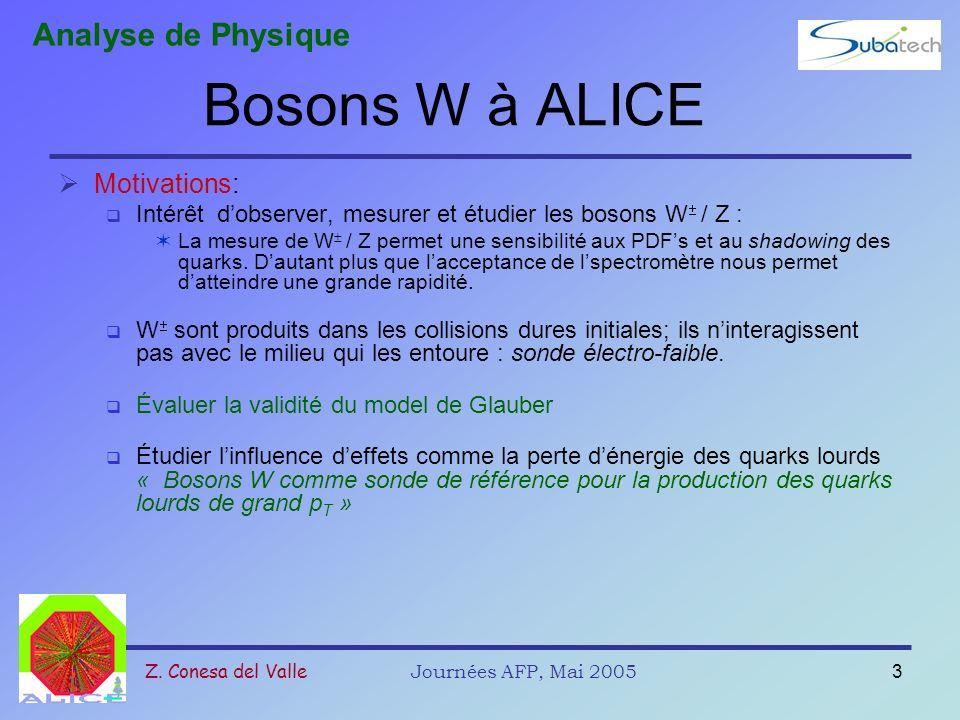 Bosons W à ALICE Analyse de Physique Motivations: