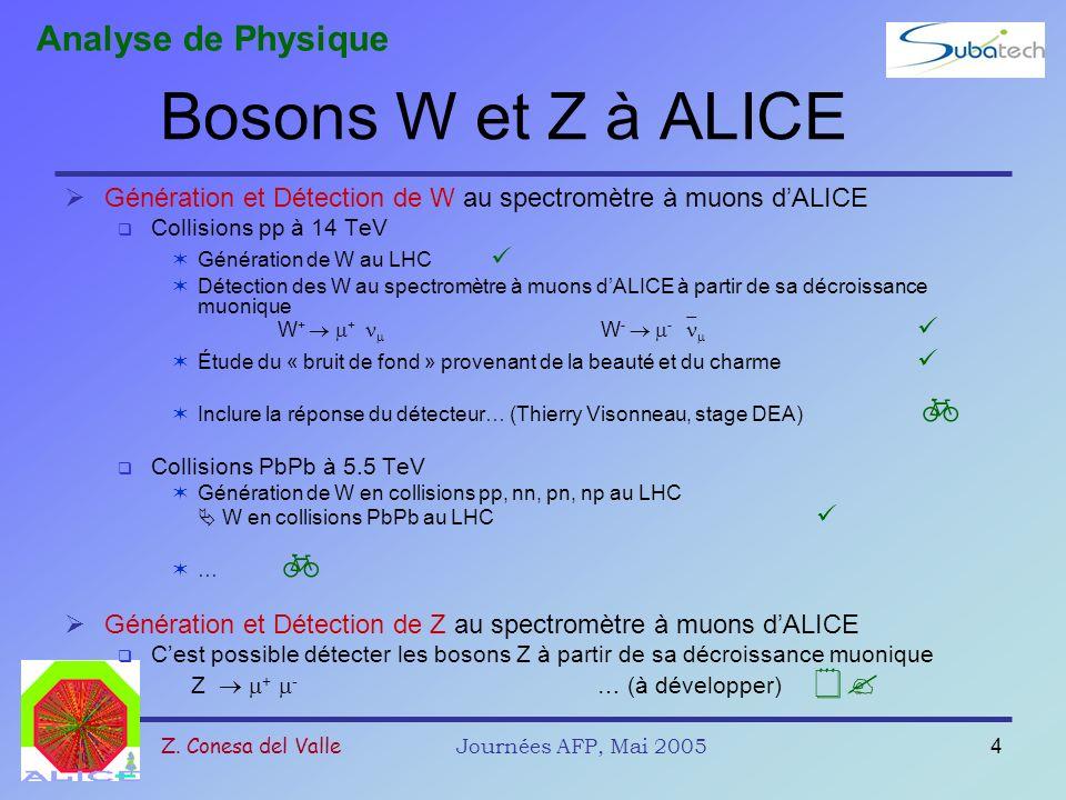 Bosons W et Z à ALICE Analyse de Physique