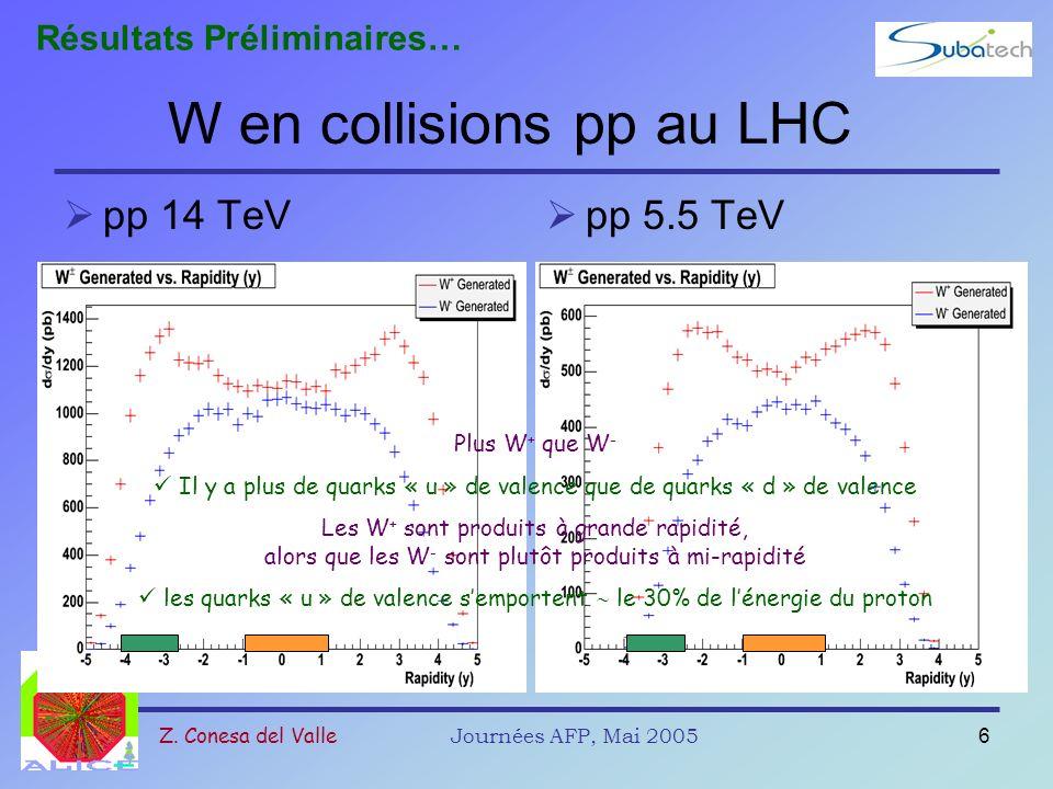 W en collisions pp au LHC