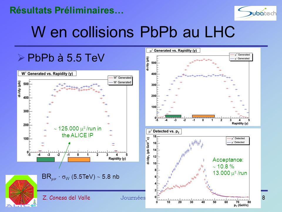 W en collisions PbPb au LHC