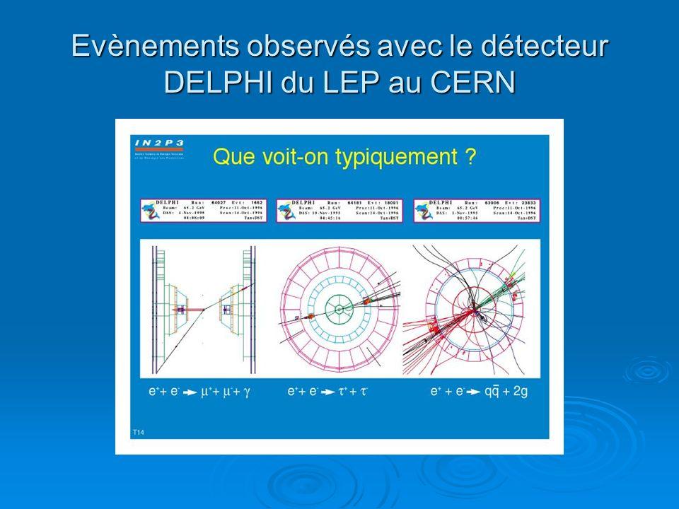 Evènements observés avec le détecteur DELPHI du LEP au CERN