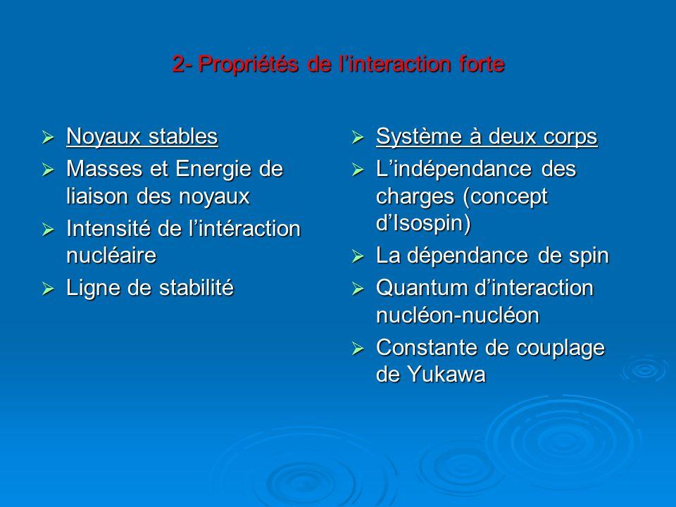 2- Propriétés de l'interaction forte