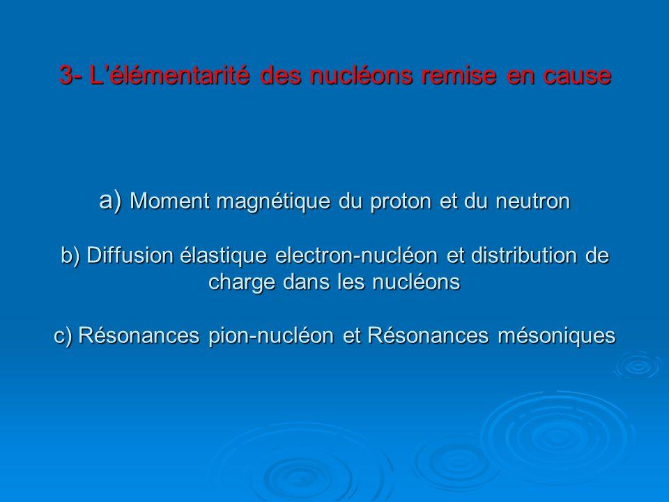 3- L'élémentarité des nucléons remise en cause a) Moment magnétique du proton et du neutron b) Diffusion élastique electron-nucléon et distribution de charge dans les nucléons c) Résonances pion-nucléon et Résonances mésoniques