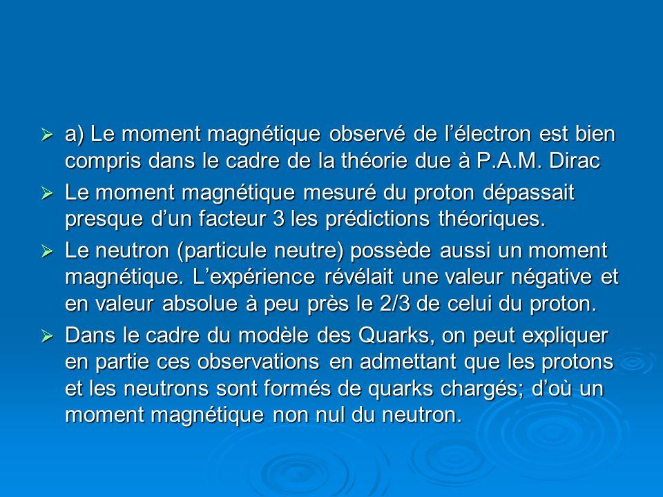 a) Le moment magnétique observé de l'électron est bien compris dans le cadre de la théorie due à P.A.M. Dirac