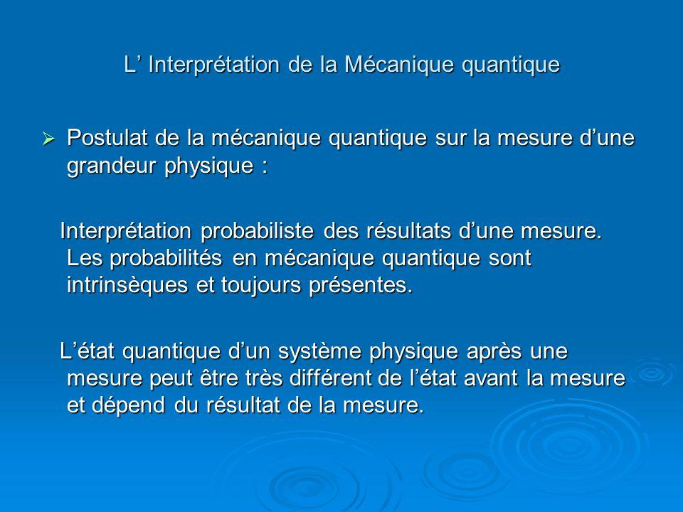 L' Interprétation de la Mécanique quantique